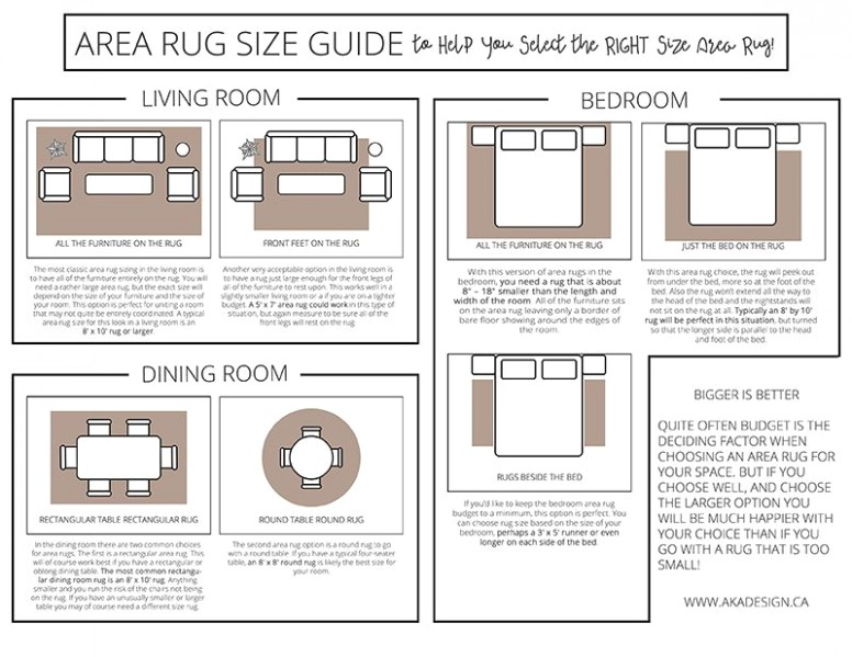 Area Rug Size Guide to Help You Select the RIGHT Size Area Rug .. | living room rug size