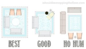 Easy Guide to Area Rug Placement with diagrams; #rug ...   living room rug placement