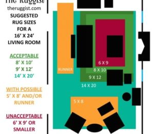 How to Buy: Living Room Rug Size – The Ruggist | living room rug size