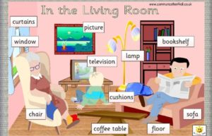 Living Room Stuff Things In The Cool Furniture Layout And Decor ... | living room things