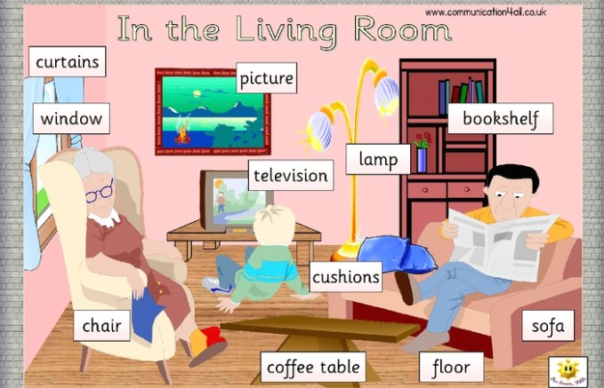 Living Room Stuff Things In The Cool Furniture Layout And Decor ..   living room things