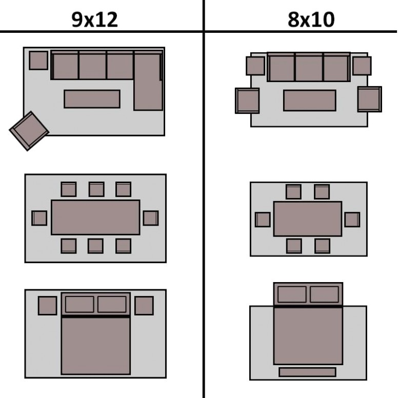 Rug Sizes | Rug Size Guide - NW Rugs & Furniture - living room rug size | living room rug size