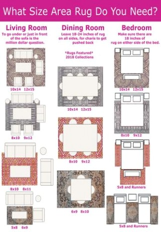 Rugs 16: Selecting Rug Sizes for Every Room – Rug & Home - living room rug size | living room rug size