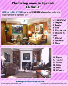 Things in the Living Room in Spanish: Sentences and Descriptions ... | living room things