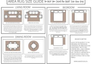 Area Rug Size Guide to Help You Select the RIGHT Size Area Rug ..
