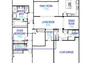 NAHB: Spaces in New Homes – living room size